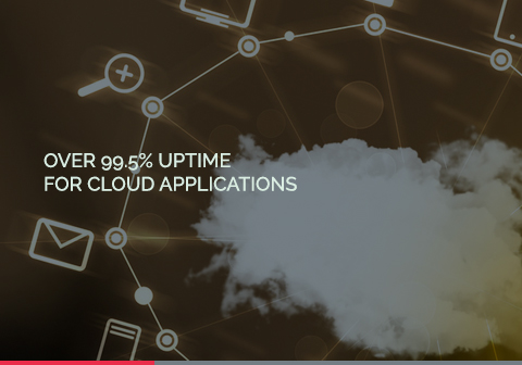 Over 99.95% Uptime For Cloud Applications